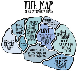 Fictional map of an introvert brain